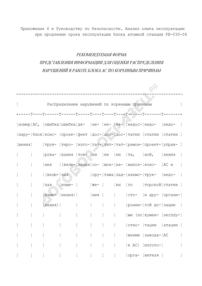 Рекомендуемая форма представления информации для оценки распределения нарушений в работе блока атомной станции по коренным причинам. Страница 1