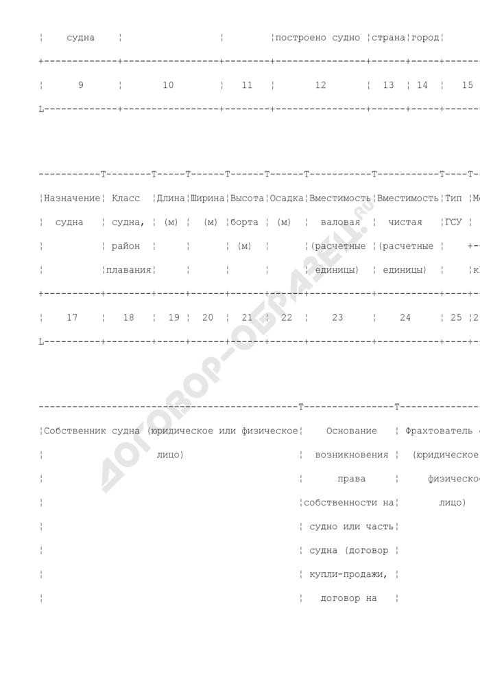 Состав документированной информации, предоставляемой капитанами морских портов для внесения в Государственный рыбохозяйственный реестр. Информация из Бербоут-чартерного реестра. Форма N 2. Страница 2