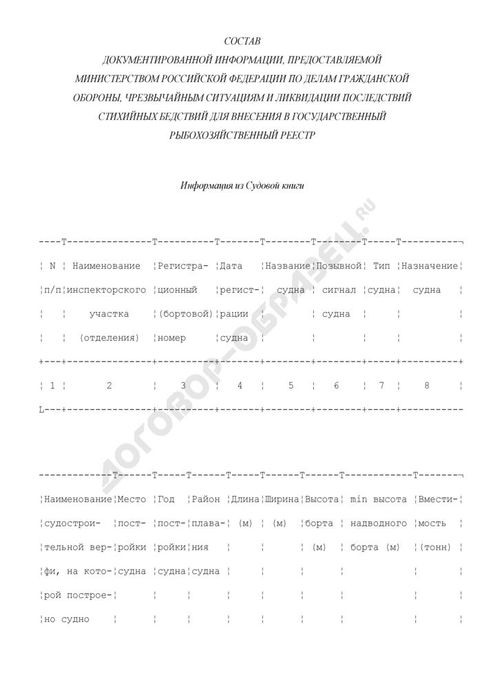 Состав документированной информации, предоставляемой Министерством Российской Федерации по делам гражданской обороны, чрезвычайным ситуациям и ликвидации последствий стихийных бедствий для внесения в государственный рыбохозяйственный реестр. Страница 1