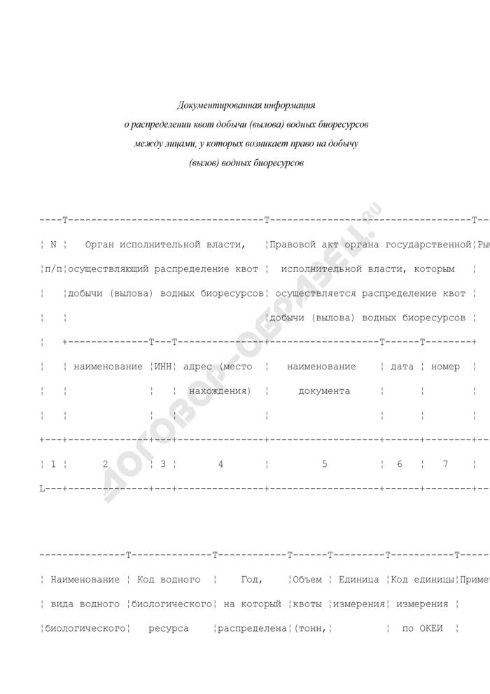 Уловы водных биологических ресурсов. Документированная информация о распределении квот добычи (вылова) водных биоресурсов между лицами, у которых возникает право на добычу (вылов) водных биоресурсов. Форма N 5.1.2.-грр. Страница 1