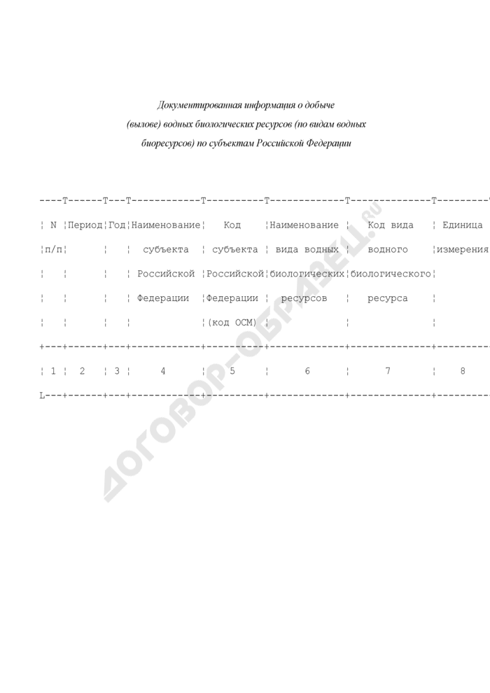 Уловы водных биологических ресурсов. Документированная информация о добыче (вылове) водных биологических ресурсов (по видам водных биоресурсов) по субъектам Российской Федерации. Форма N 5.2.2.-грр. Страница 1