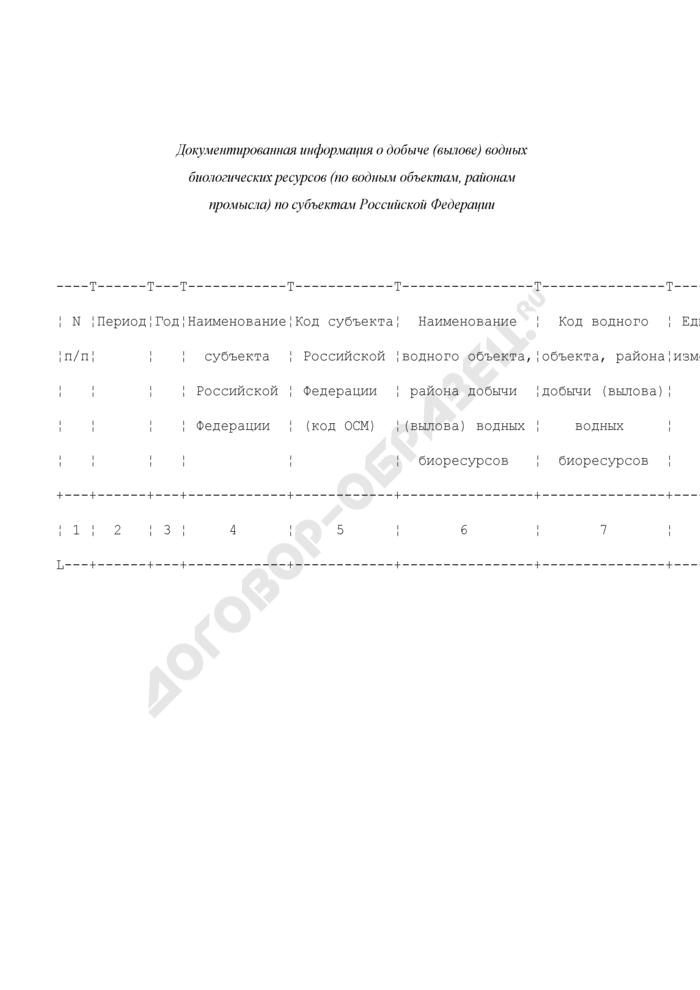 Уловы водных биологических ресурсов. Документированная информация о добыче (вылове) водных биологических ресурсов (по водным объектам, районам промысла) по субъектам Российской Федерации. Форма N 5.2.4.-грр. Страница 1
