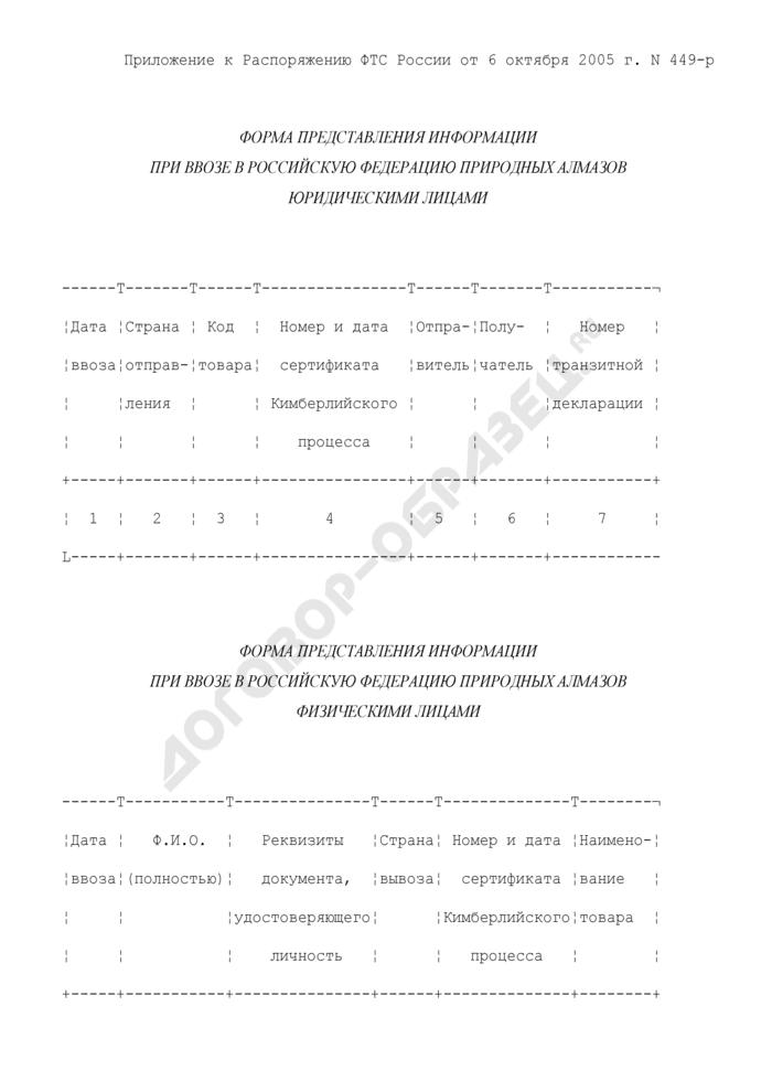 Форма представления информации при ввозе в Российскую Федерацию природных алмазов юридическими и физическими лицами. Страница 1
