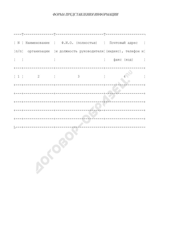 Форма представления информации о хлебопекарных, кондитерских и мельничных предприятиях. Страница 1