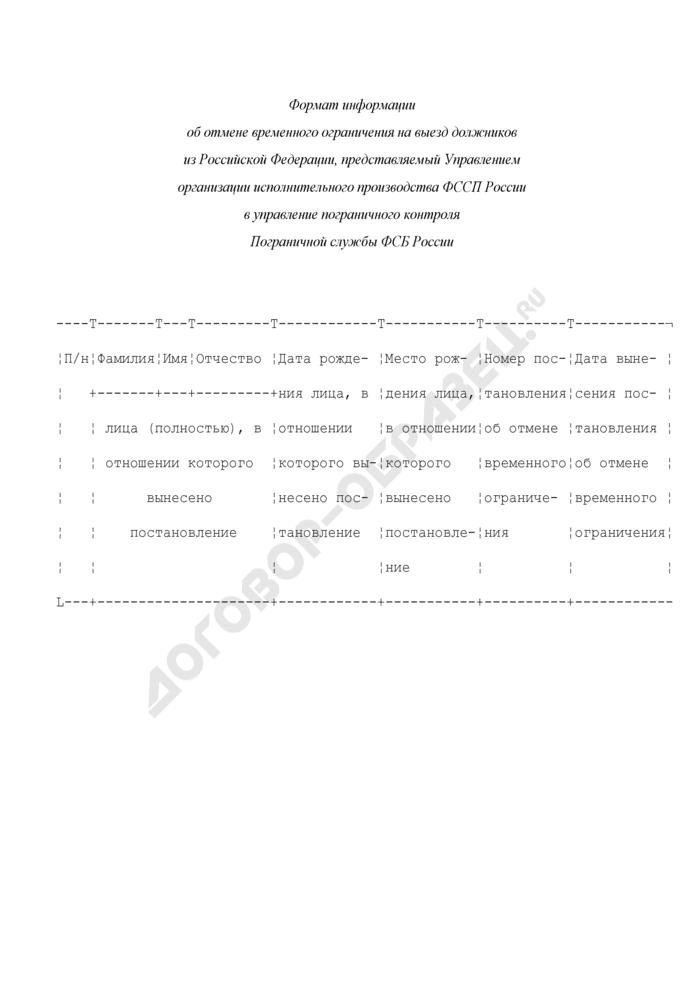 Формат информации об отмене временного ограничения на выезд должников из Российской Федерации, представляемый Управлением организации исполнительного производства ФССП России в управление пограничного контроля Пограничной службы ФСБ России. Страница 1