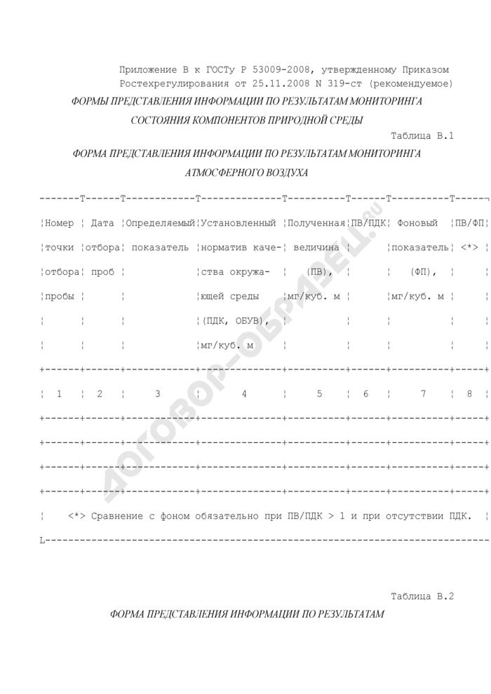 Формы представления информации по результатам мониторинга состояния компонентов природной среды (рекомендуемая форма). Страница 1
