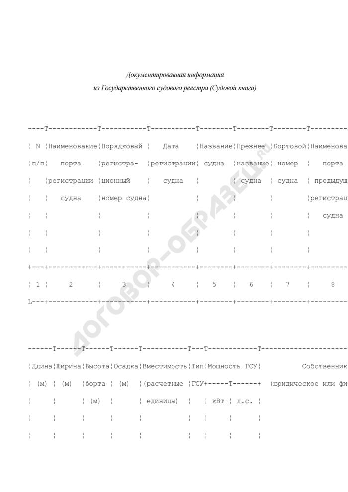 Юридические лица и индивидуальные предприниматели, осуществляющие рыболовство. Документированная информация из Государственного судового реестра (Судовой книги). Форма N 3.3.1.-грр. Страница 1