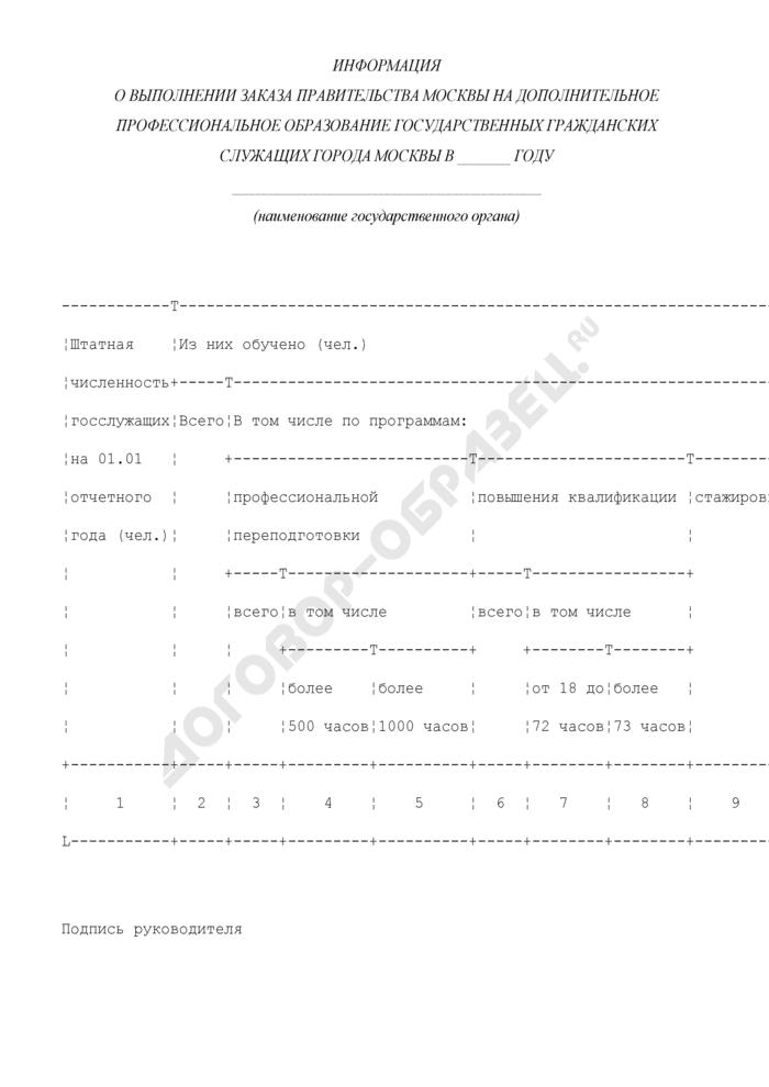 Информация о выполнении заказа Правительства Москвы на дополнительное профессиональное образование государственных гражданских служащих города Москвы. Страница 1