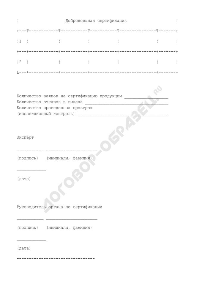 Информация о деятельности эксперта системы сертификации в области пожарной безопасности в Российской Федерации по сертификации продукции. Страница 3