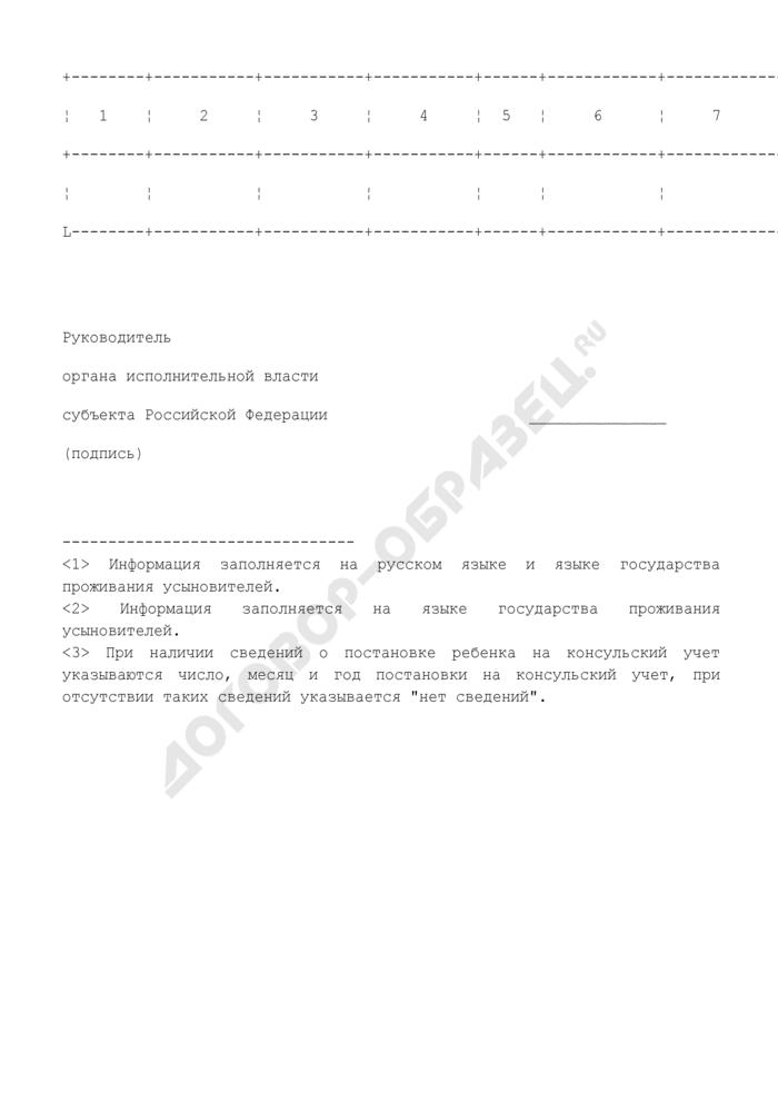 Информация о детях, усыновленных (удочеренных) гражданами Российской Федерации, постоянно проживающими за пределами Российской Федерации, иностранными гражданами и лицами без гражданства (образец). Страница 2