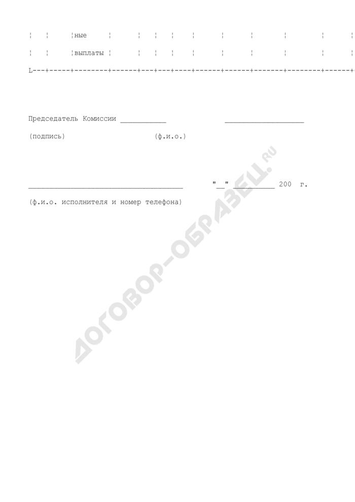 Информация о заявителях, членах их семей (членах других семей), в отношении которых комиссией по рассмотрению заявлений граждан о компенсационных выплатах за утраченное в результате разрешения кризиса в Чеченской Республике жилье и имущество вынесено решение об осуществлении компенсационных выплат. Страница 2