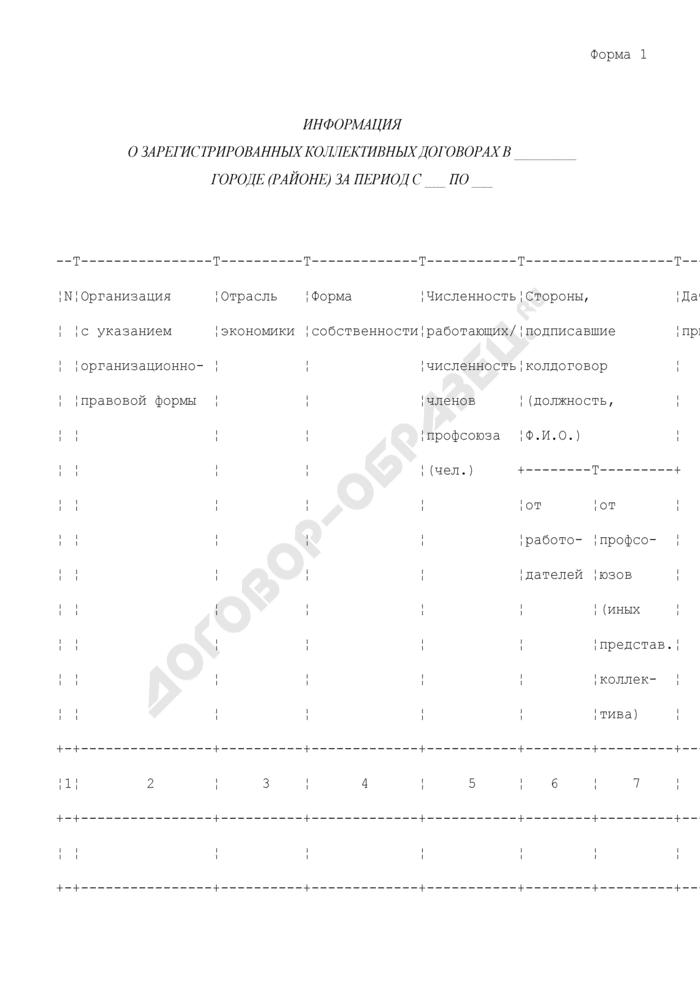 Информация о зарегистрированных коллективных договорах в городе (районе). Форма N 1. Страница 1