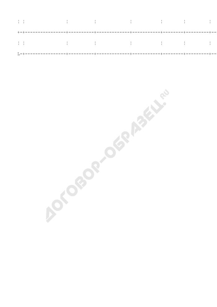 Информация о зарегистрированных коллективных договорах в городе (районе). Форма N 1. Страница 2