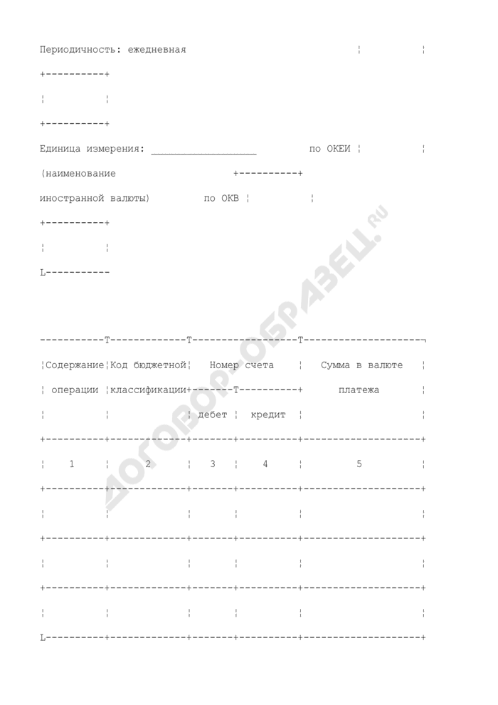 Извещение по зачтенным таможенным и иным платежам. Страница 2