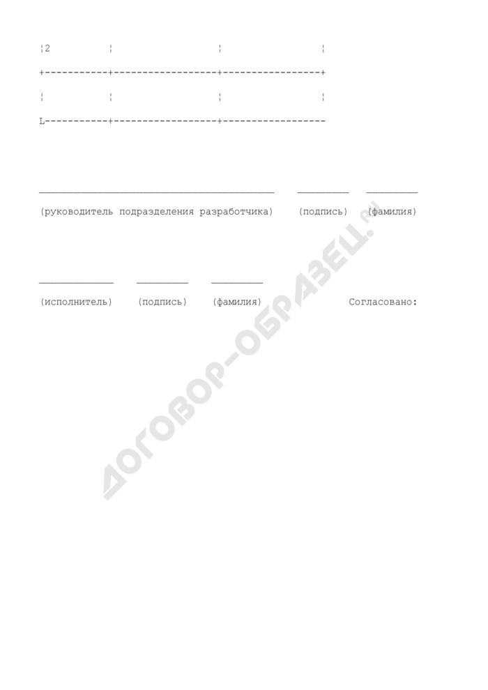 Форма извещения об изменении документа в системе управления окружающей средой на лакокрасочных предприятиях города Москвы. Страница 2