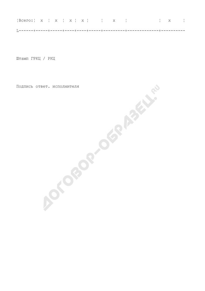 Извещение о возврате расчетных документов. Форма N 0401073. Страница 3