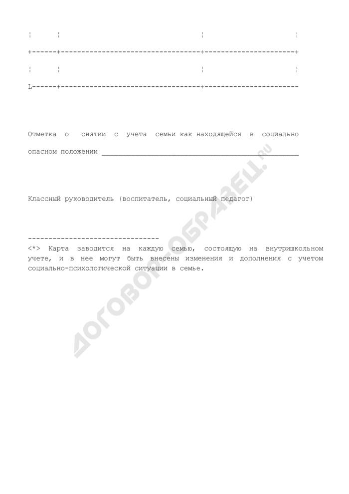Карта индивидуальной профилактической работы и психолого-педагогического сопровождения. Форма 4-ШС. Страница 3