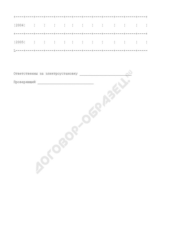 Карта контроля устройств защитного отключения (УЗО). Страница 2
