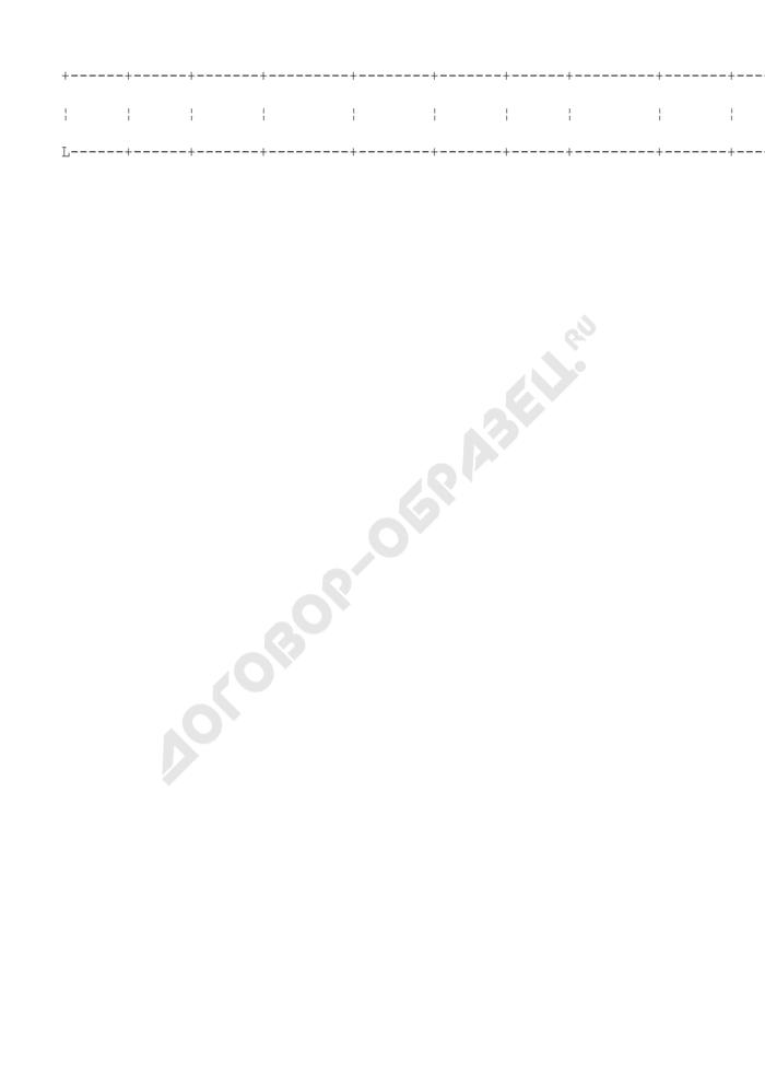 Индивидуальная карта предрейсовых медицинских осмотров работника локомотивной бригады. Форма N НУ-3 МПС России. Страница 3