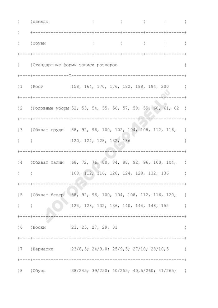 Индивидуальная карта антропометрических данных должностного лица таможенного органа. Страница 3