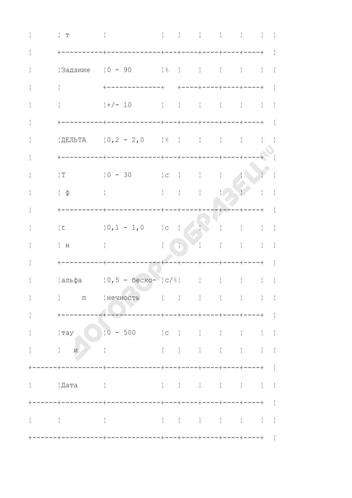 Пример заполнения карты заданий авторегуляторам РП4-У и ПРО-ТАР-110 в цехах АСУ ТП (ТАИ) тепловых электростанций. Форма N 7 (рекомендуемая). Страница 2