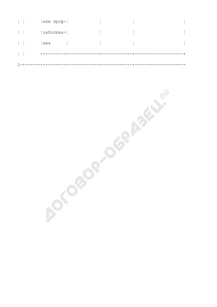 Регистрационная карта отраслевого соглашения, регулирующего социально-трудовые отношения. Страница 3