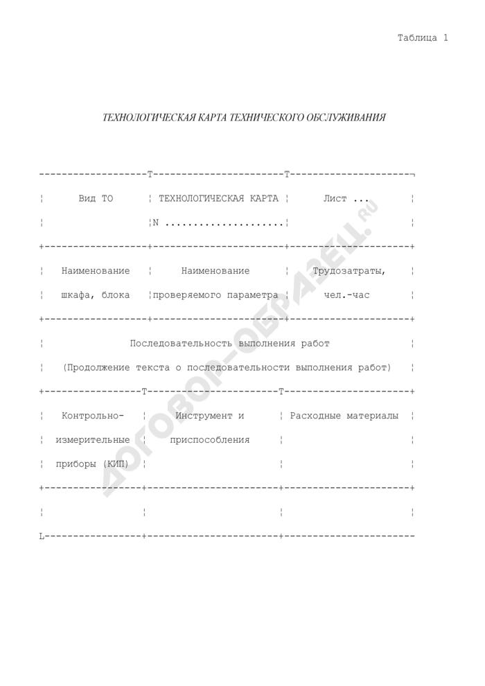 Технологическая карта технического обслуживания средств радиотехнического обеспечения полетов воздушных судов и связи и вспомогательного оборудования. Страница 1