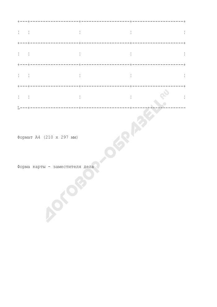 Форма карты-заместителя дела, выдаваемого во временное пользование (читальный зал) из хранилища таможенного органа. Страница 2