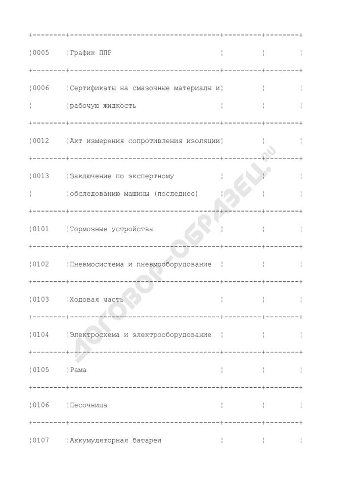 Форма рабочей карты обследования рудничного электровоза. Страница 2