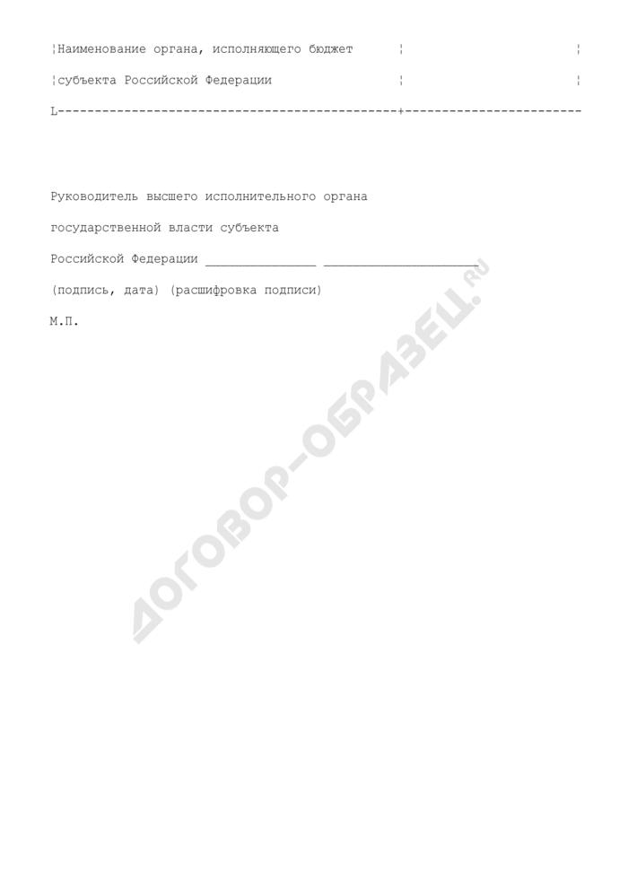 Информационная карта субъекта Российской Федерации, имеющего право на получение субсидий на обеспечение автомобильными дорогами новых микрорайонов массовой малоэтажной и многоквартирной застройки. Страница 2