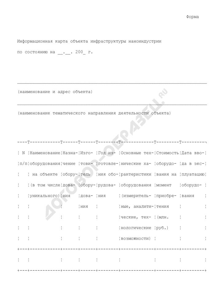 Информационная карта объекта инфраструктуры наноиндустрии в Российской Федерации. Страница 1