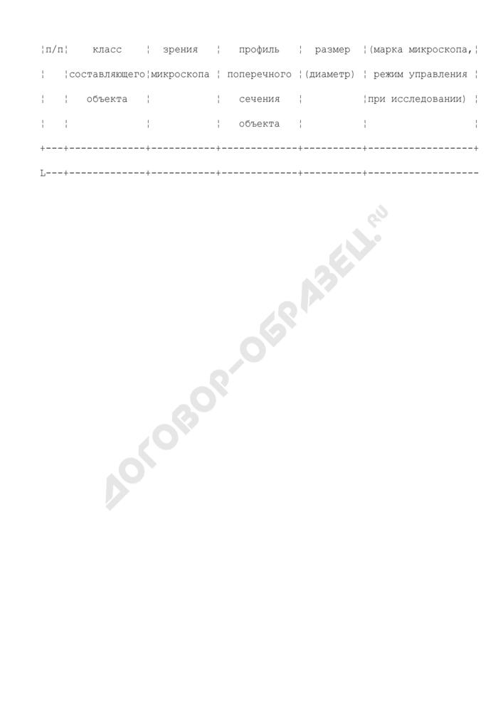 Информационная карта на микрообъекты (микроволокна, частицы лакокрасочного покрытия, полимеров и металла). Форма N ик-9. Страница 3