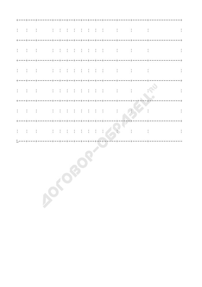 Карточка учета исполнения договора (наряда, заказа). Форма N 20-НП. Страница 3
