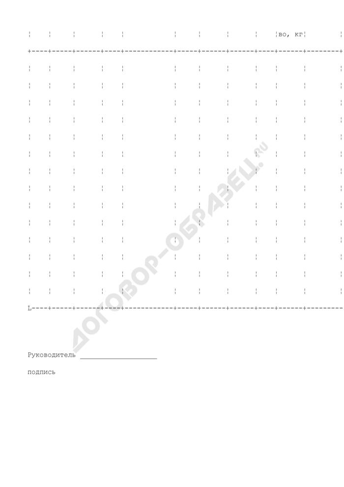 Карточка учета овощей и картофеля в буртах (траншеях, овощехранилищах). Специализированная форма N 13-ОТ. Страница 2