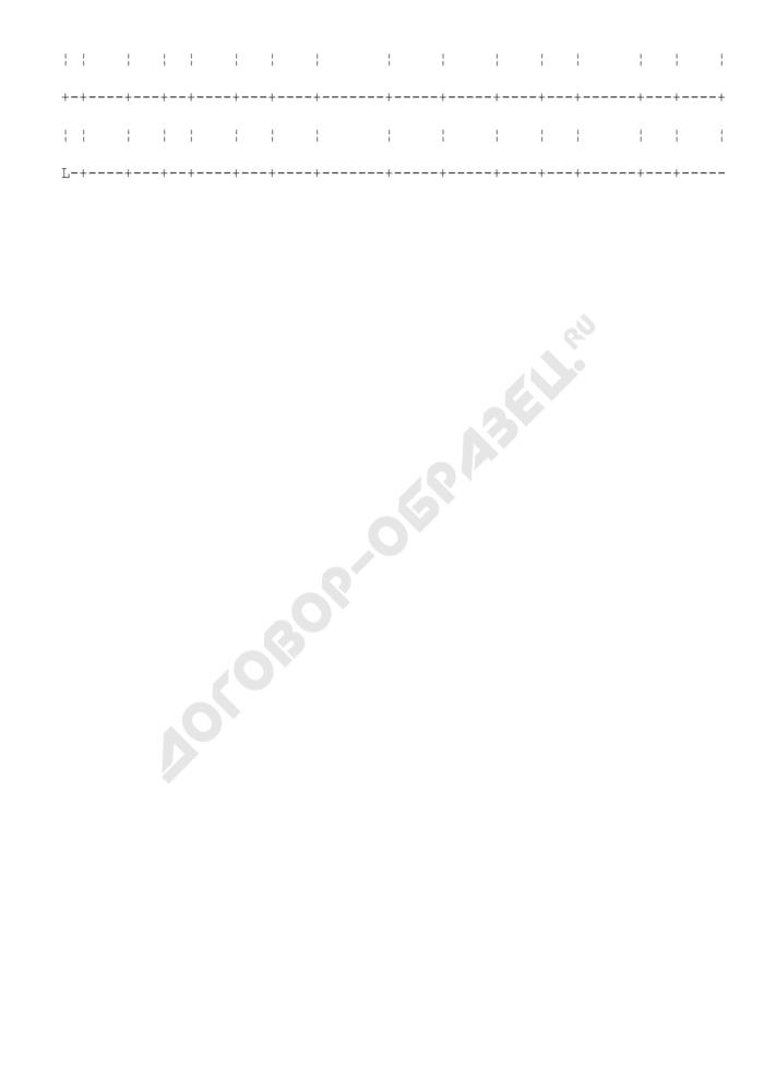 Карточка учета результатов переработки листовой бумаги. Форма N 15-б. Страница 2