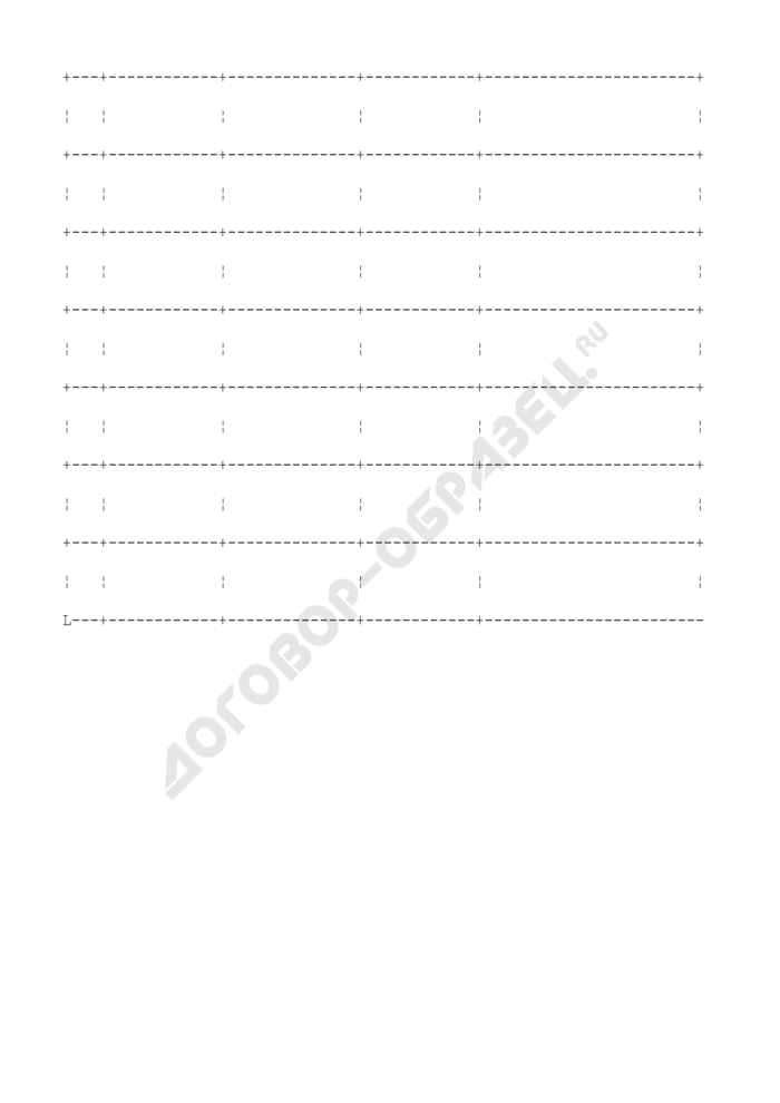 Карточка учета выдачи справок о допуске. Форма N 15. Страница 2