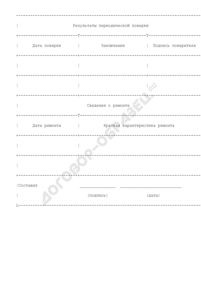 Карточка учета средств измерений, входящих в состав инженерно-технических средств охраны и надзора. Страница 2