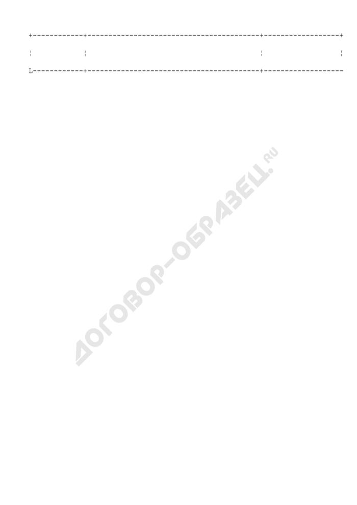 Карточка учета кадрового резерва в Аппарате Центризбиркома России. Страница 2