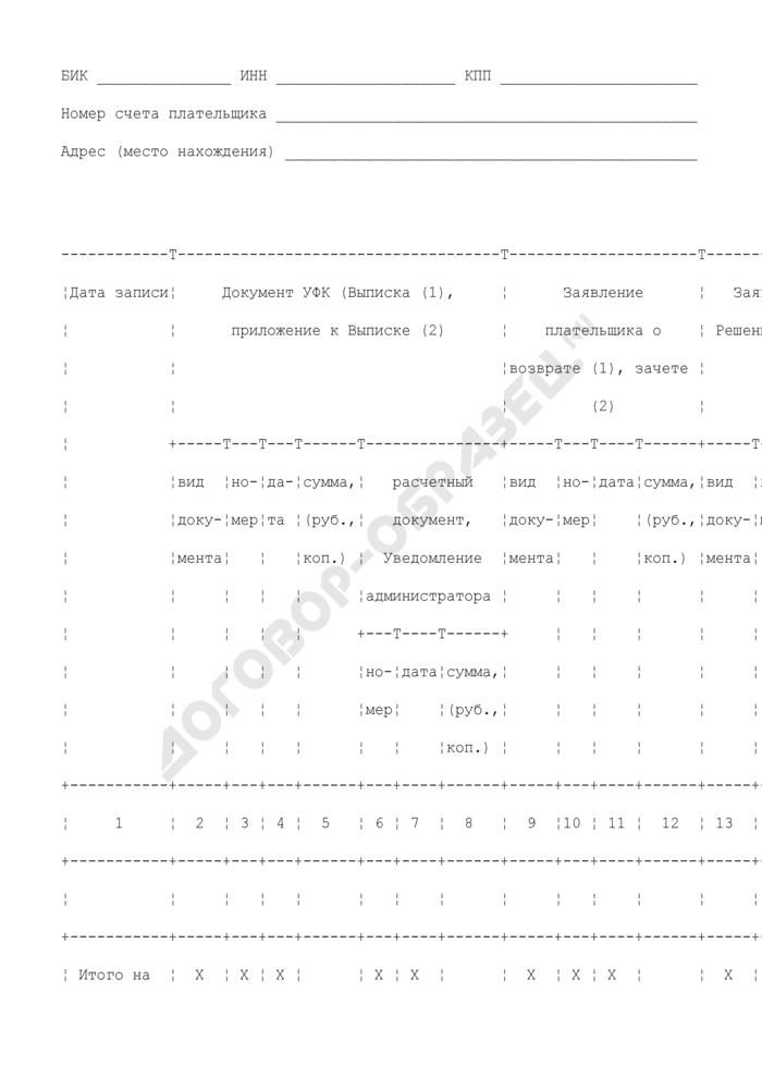 Карточка учета уплаты в бюджет государственной пошлины. Страница 2