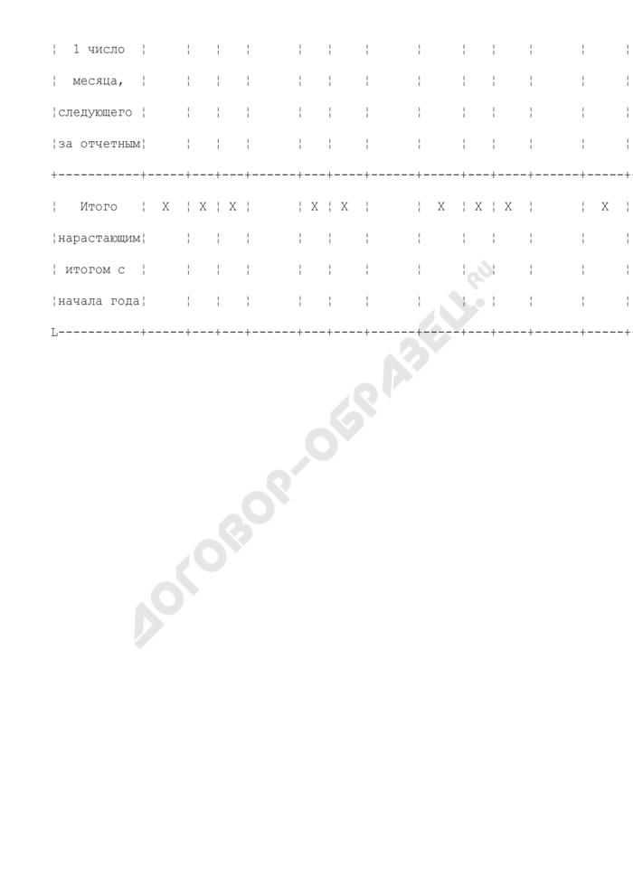 Карточка учета уплаты в бюджет государственной пошлины. Страница 3