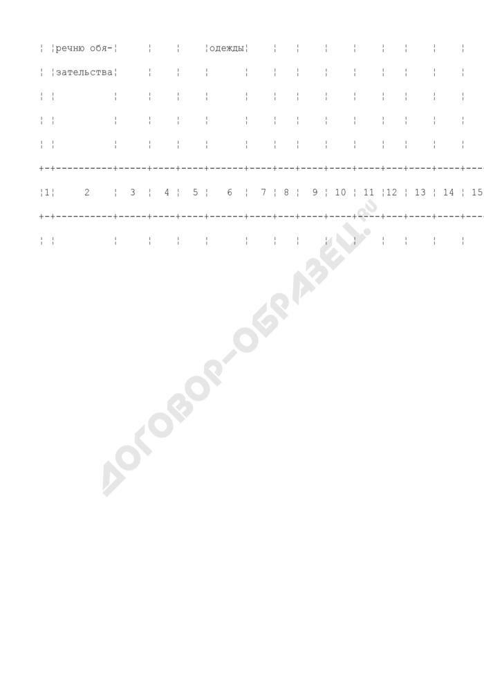 Лицевая карточка госинспектора Минрыбхоза СССР. Страница 2