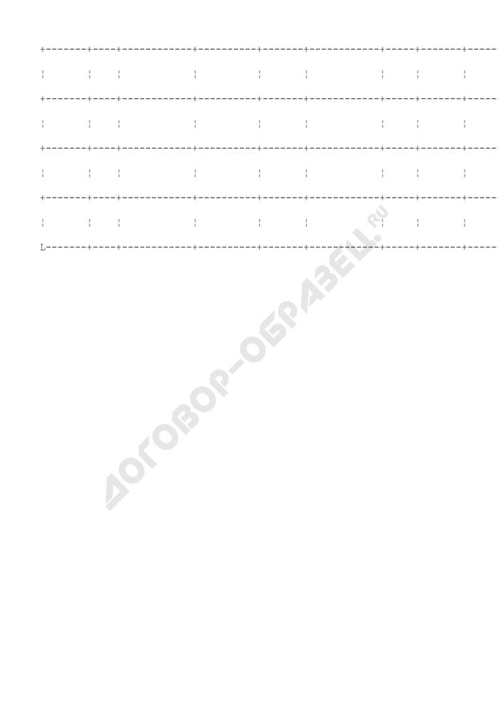 Личная карточка учета гражданина, признанного в установленном порядке безработным. Страница 3