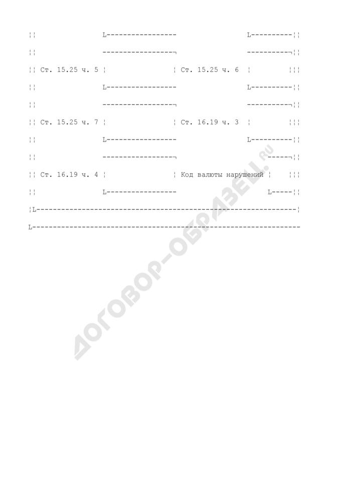 Карточка акта проверки (КАП), связанных с перемещением товаров и транспортных средств через таможенную границу Российской Федерации. Страница 2