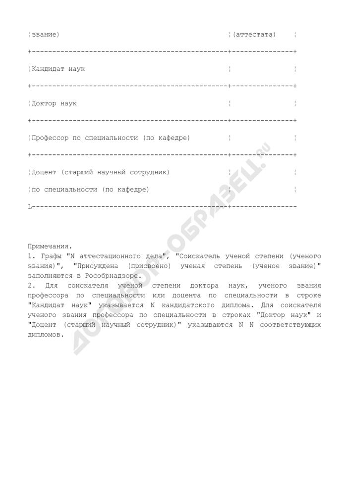 Регистрационно-учетная карточка соискателя ученой степени (ученого звания). Страница 2
