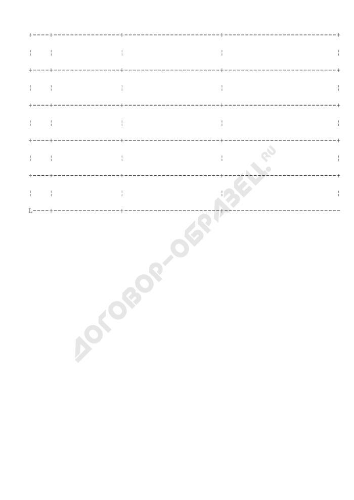 Учетная карточка приема по личным вопросам главы Раменского муниципального района, заместителей главы администрации. Страница 2