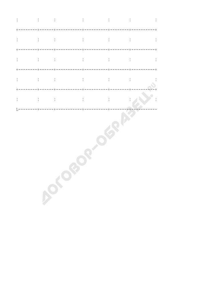 Карточка выдачи дел и изданий в аппарате (управлениях, отделах) Судебного департамента при Верховном Суде Российской Федерации. Страница 2