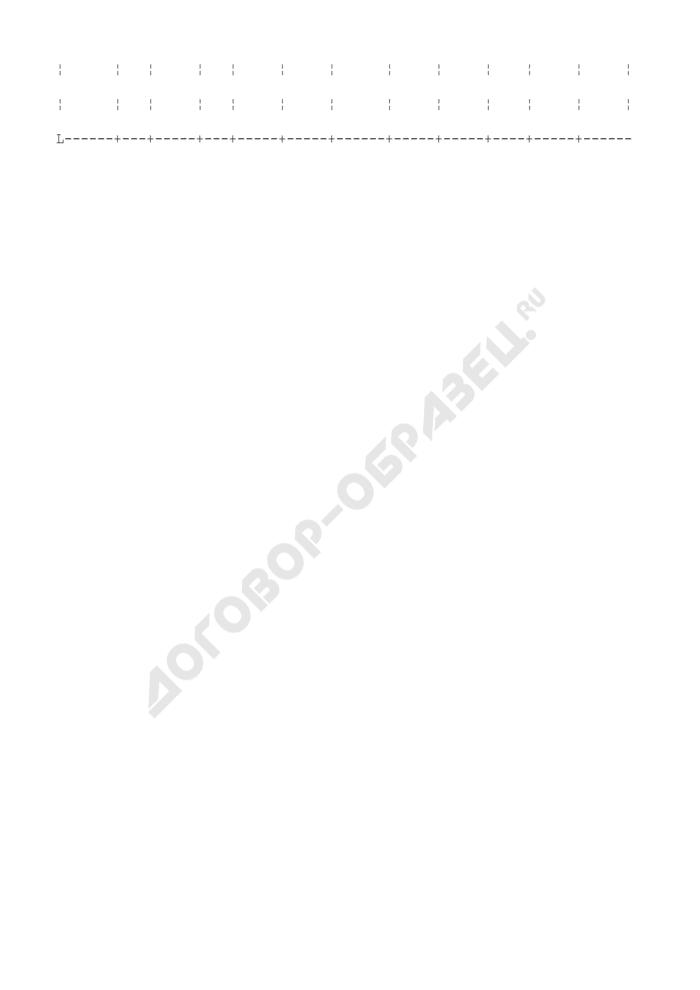 Карточка движения товара по аптеке (отделу запасов). Форма N А-2.27. Страница 2
