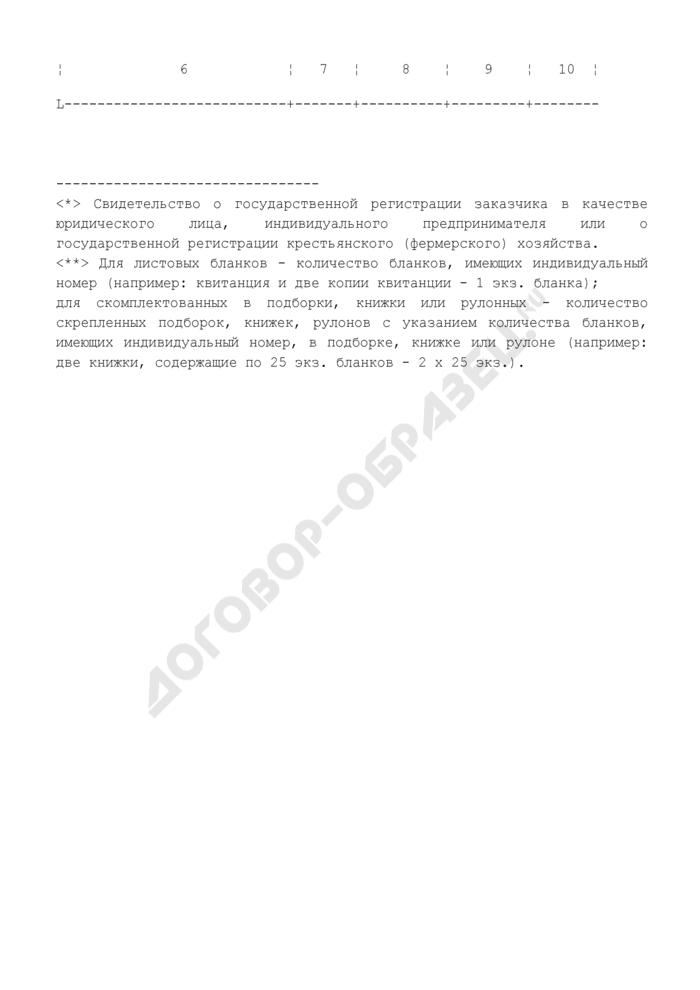 Книга регистрации заказов на изготовление бланков строгого учета и строгой отчетности на полиграфических предприятиях. Страница 2