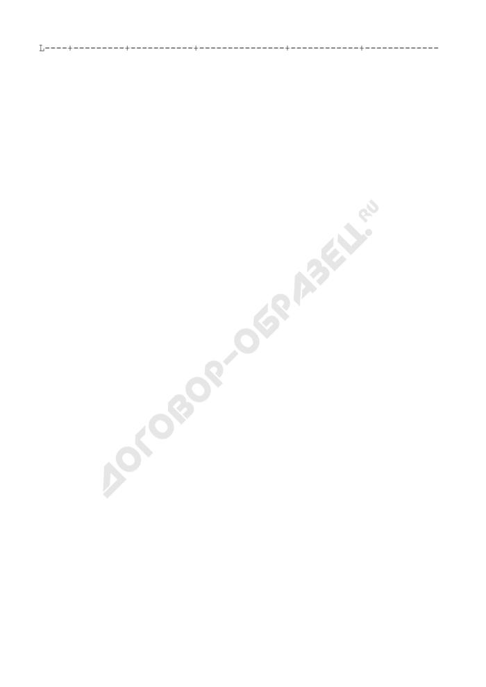 Книга регистрации списков почтовых переводов. Форма N 4. Страница 2