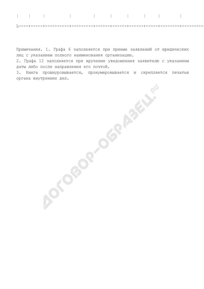 Книга регистрации заявлений, обращений и выдачи лицензий и разрешений на операции с гражданским (служебным) оружием и патронов к нему. Страница 2